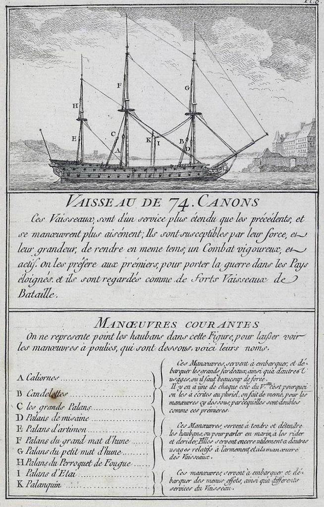 Nave di linea da 74 cannoni